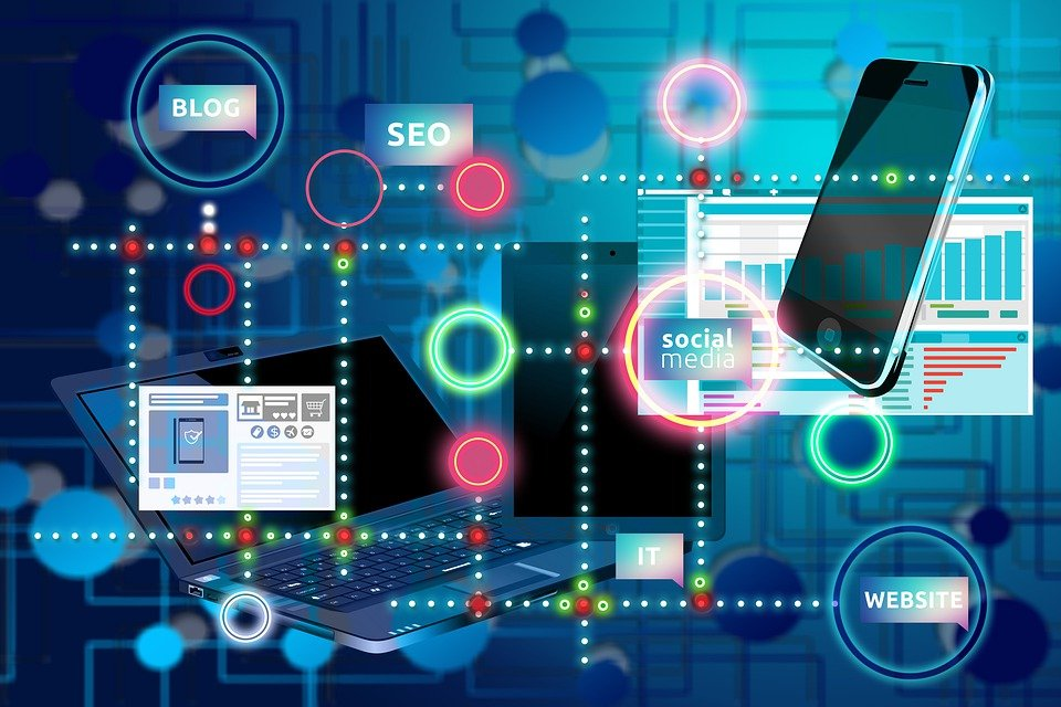 SEO Services | Online presence | Show Up Strong Online | Inbound marketing